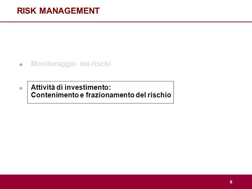 6 RISK MANAGEMENT Monitoraggio dei rischi Attività di investimento: Contenimento e frazionamento del rischio