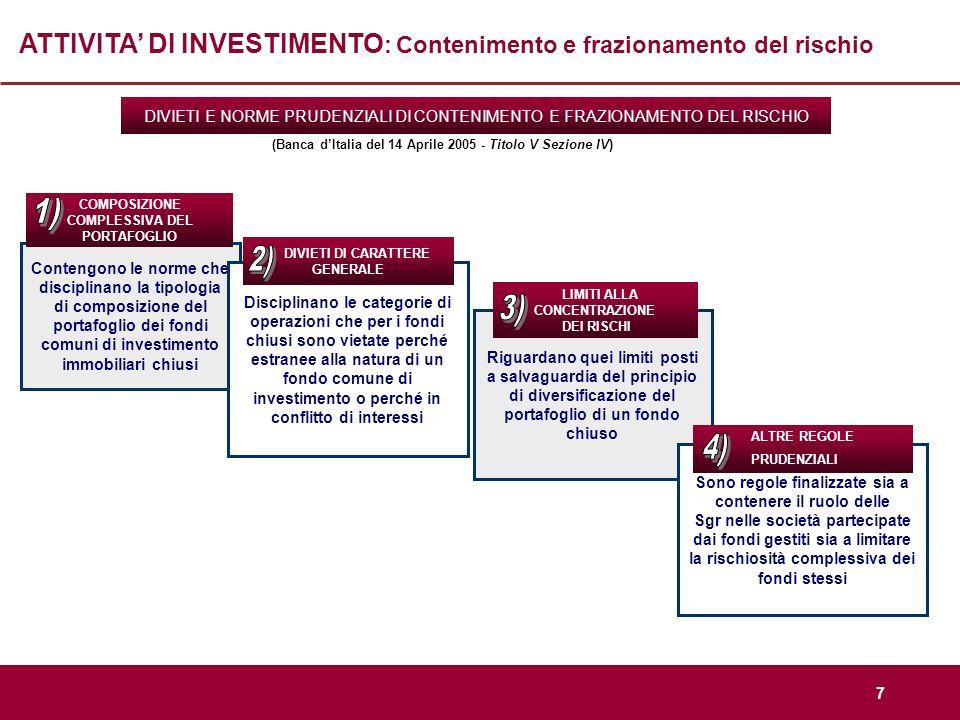 7 ATTIVITA DI INVESTIMENTO : Contenimento e frazionamento del rischio (Banca dItalia del 14 Aprile 2005 - Titolo V Sezione IV) DIVIETI E NORME PRUDENZ