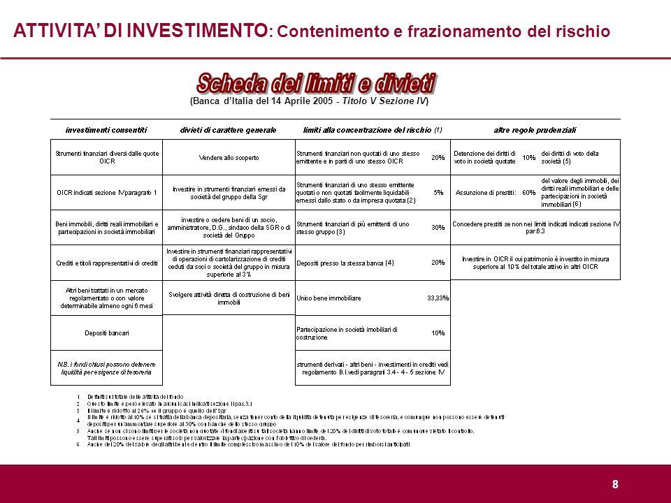 9 ATTIVITA DI INVESTIMENTO: scheda contenimento e frazionamento n.a.