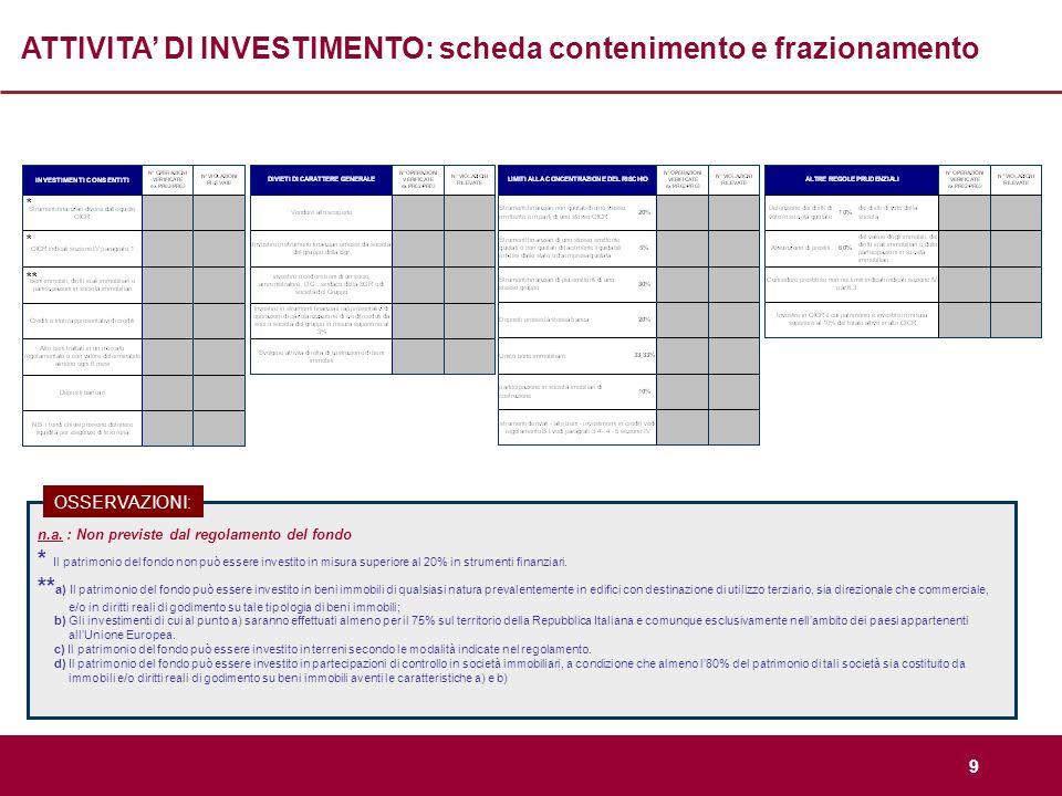 9 ATTIVITA DI INVESTIMENTO: scheda contenimento e frazionamento n.a. : Non previste dal regolamento del fondo * Il patrimonio del fondo non può essere