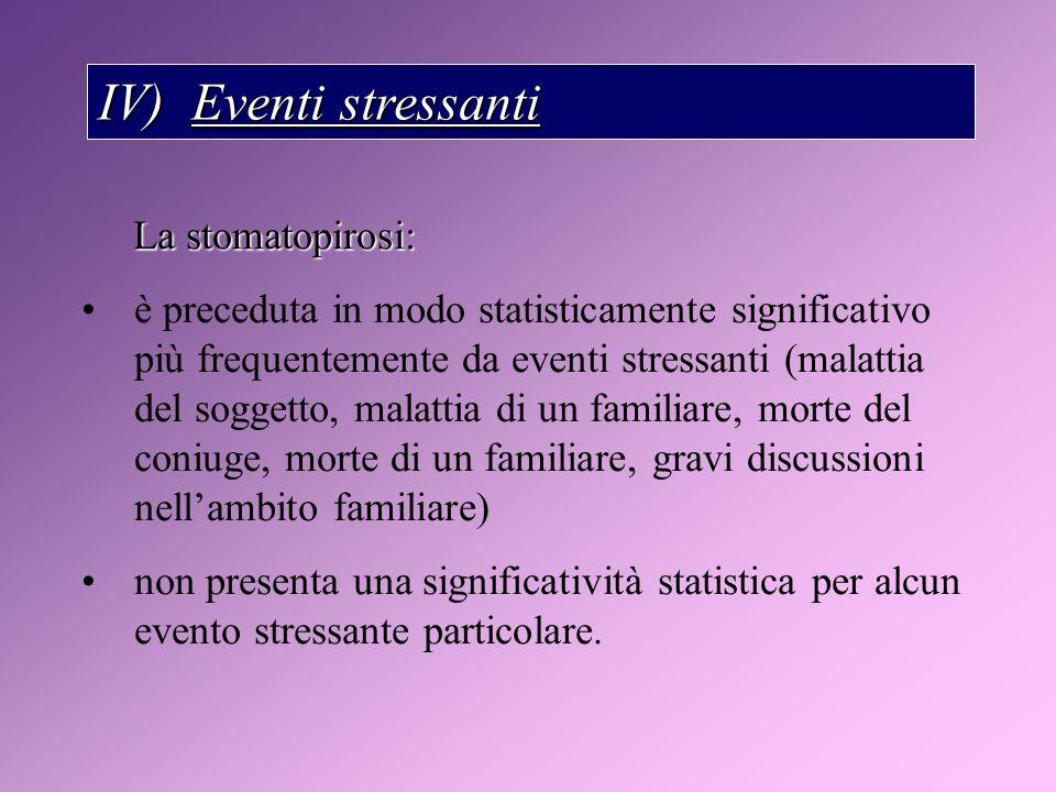 IV) Eventi stressanti La stomatopirosi: è preceduta in modo statisticamente significativo più frequentemente da eventi stressanti (malattia del sogget
