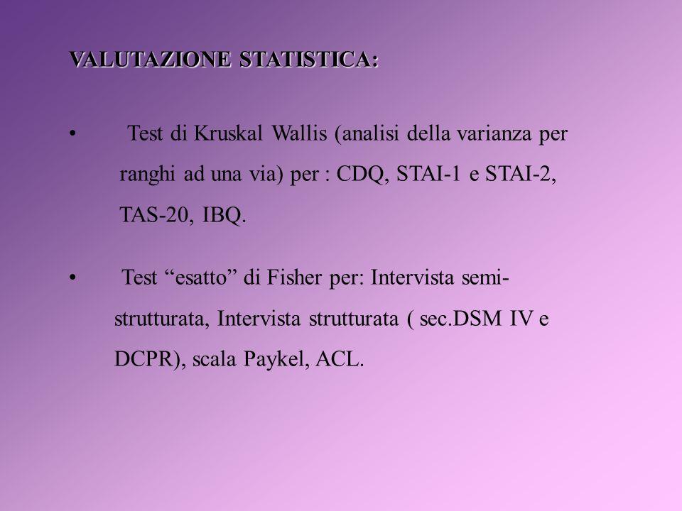 VALUTAZIONE STATISTICA: Test di Kruskal Wallis (analisi della varianza per ranghi ad una via) per : CDQ, STAI-1 e STAI-2, TAS-20, IBQ. Test esatto di