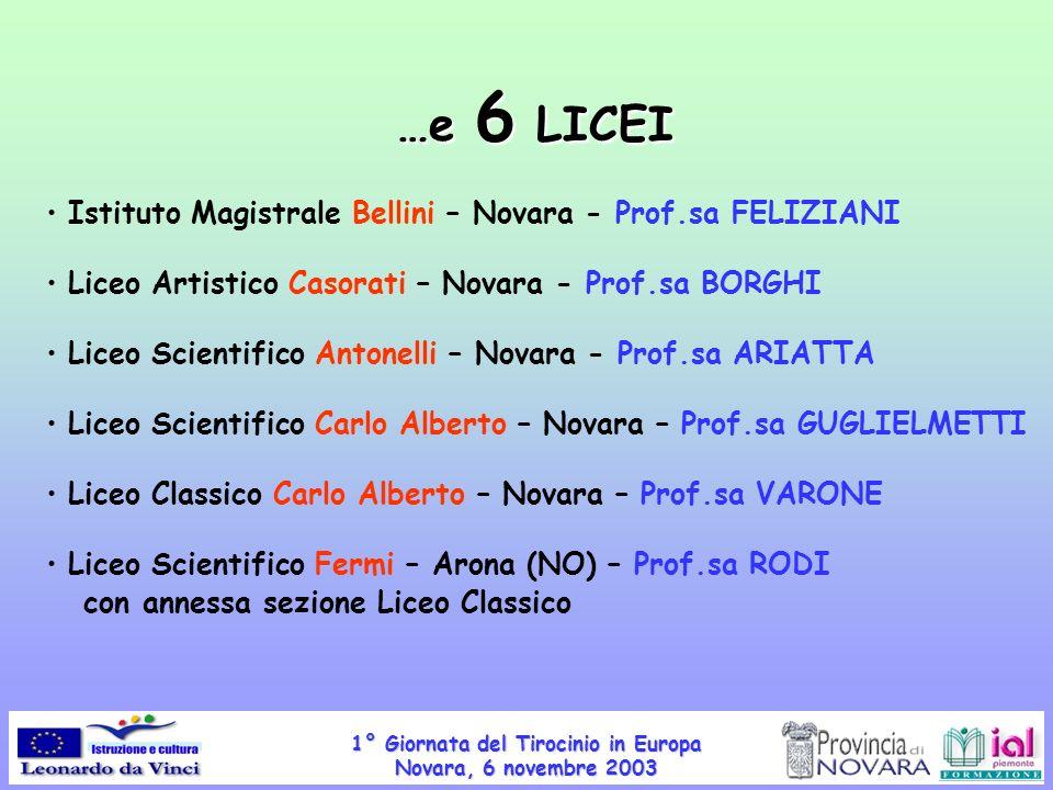 1° Giornata del Tirocinio in Europa Novara, 6 novembre 2003 …e 6 LICEI Istituto Magistrale Bellini – Novara - Prof.sa FELIZIANI Liceo Artistico Casora