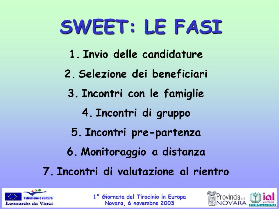 1° Giornata del Tirocinio in Europa Novara, 6 novembre 2003 SWEET: LE FASI 1.Invio delle candidature 2.Selezione dei beneficiari 3.Incontri con le fam