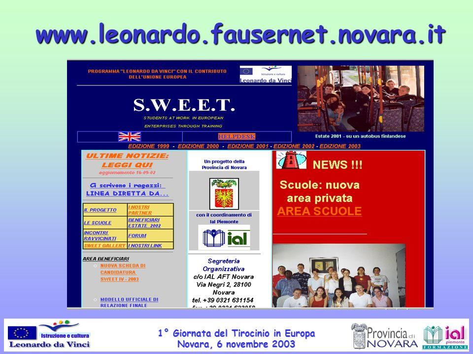 1° Giornata del Tirocinio in Europa Novara, 6 novembre 2003 www.leonardo.fausernet.novara.it
