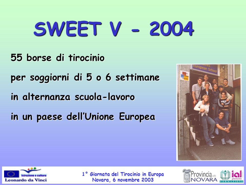 1° Giornata del Tirocinio in Europa Novara, 6 novembre 2003 SWEET: LE FASI 1.Invio delle candidature 2.Selezione dei beneficiari 3.Incontri con le famiglie 4.Incontri di gruppo 5.Incontri pre-partenza 6.Monitoraggio a distanza 7.Incontri di valutazione al rientro