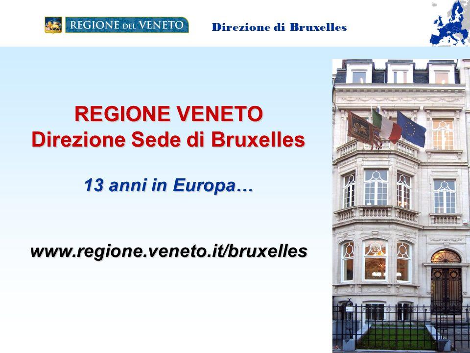 Alcuni dati del Veneto Popolazione (in milioni di abitanti) EU 27: 495,0 Italia: 59,1 Veneto: 4,9 Pil pro capite EU 27: 24.700 Italia: 24.300 Veneto: 28.643 Tasso di disoccupazione EU 27: 9,0% Italia: 7,7% Veneto: 4,2% VeneziaPadova Verona Treviso VicenzaCortina Direzione di Bruxelles www.regione.veneto.it./bruxelles