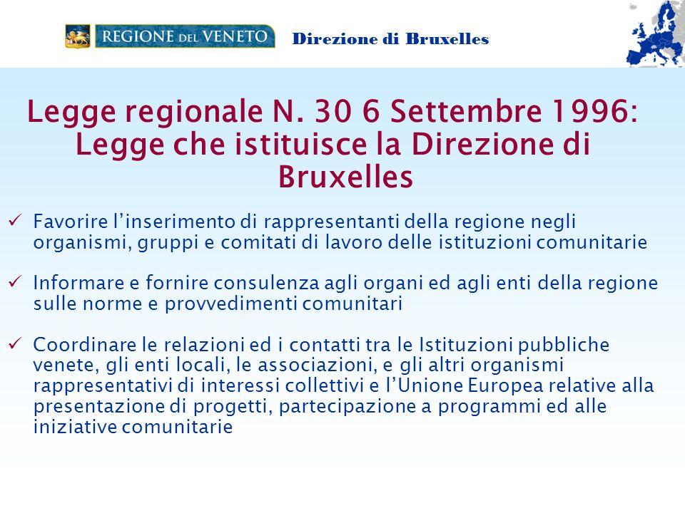 Direzione di Bruxelles LUfficio della Regione Veneto è stato istituito a maggio 2007: è stata la prima regione italiana ad aprire un Ufficio di rappresentanza a Bruxelles www.regione.veneto.it./bruxelles