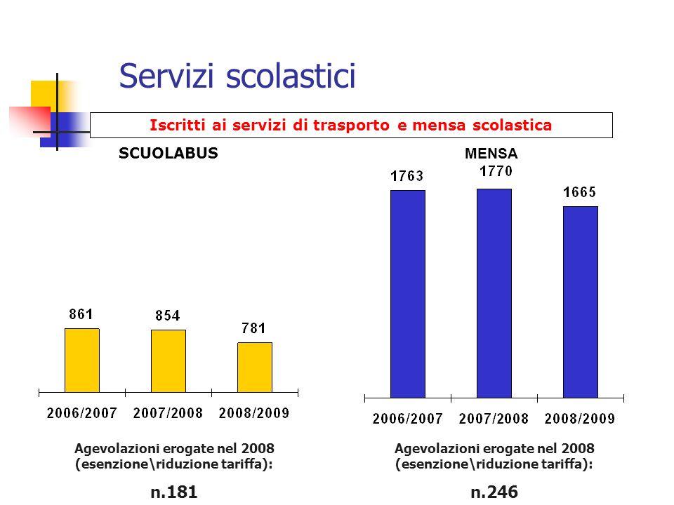 SCUOLABUS MENSA Iscritti ai servizi di trasporto e mensa scolastica Servizi scolastici Agevolazioni erogate nel 2008 (esenzione\riduzione tariffa): n.181 Agevolazioni erogate nel 2008 (esenzione\riduzione tariffa): n.246