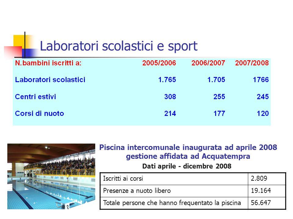 Laboratori scolastici e sport Dati aprile - dicembre 2008 Iscritti ai corsi2.809 Presenze a nuoto libero19.164 Totale persone che hanno frequentato la piscina56.647 Piscina intercomunale inaugurata ad aprile 2008 gestione affidata ad Acquatempra