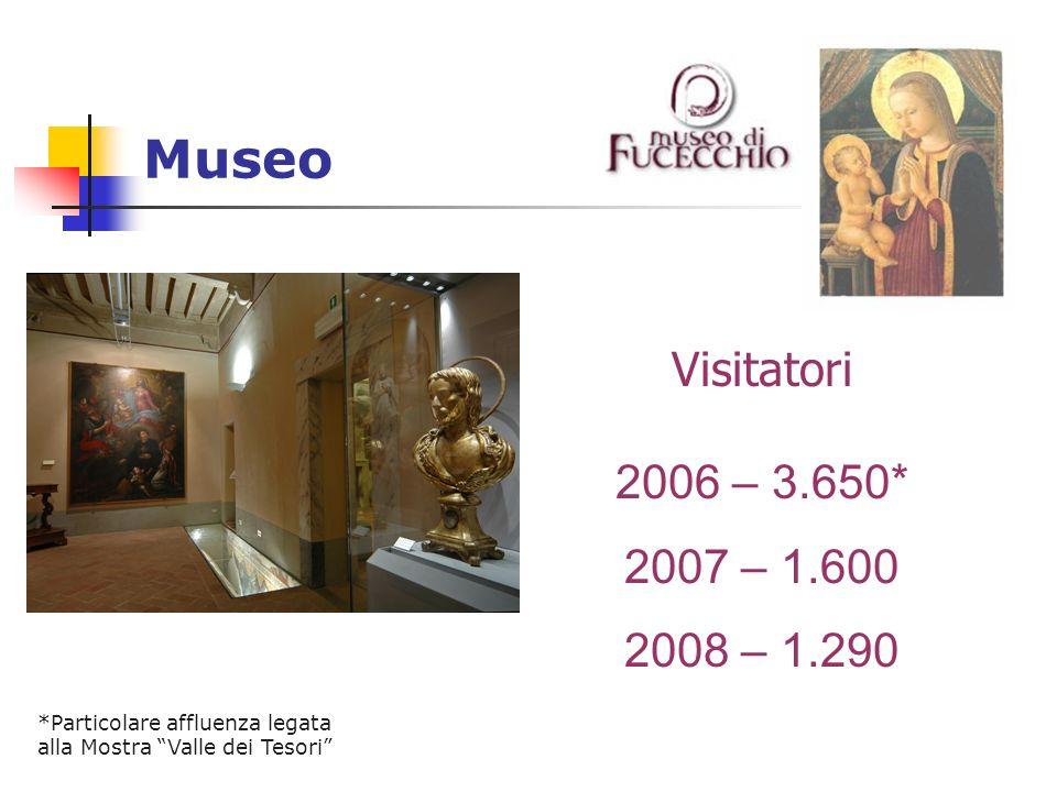 Museo Visitatori 2006 – 3.650* 2007 – 1.600 2008 – 1.290 *Particolare affluenza legata alla Mostra Valle dei Tesori
