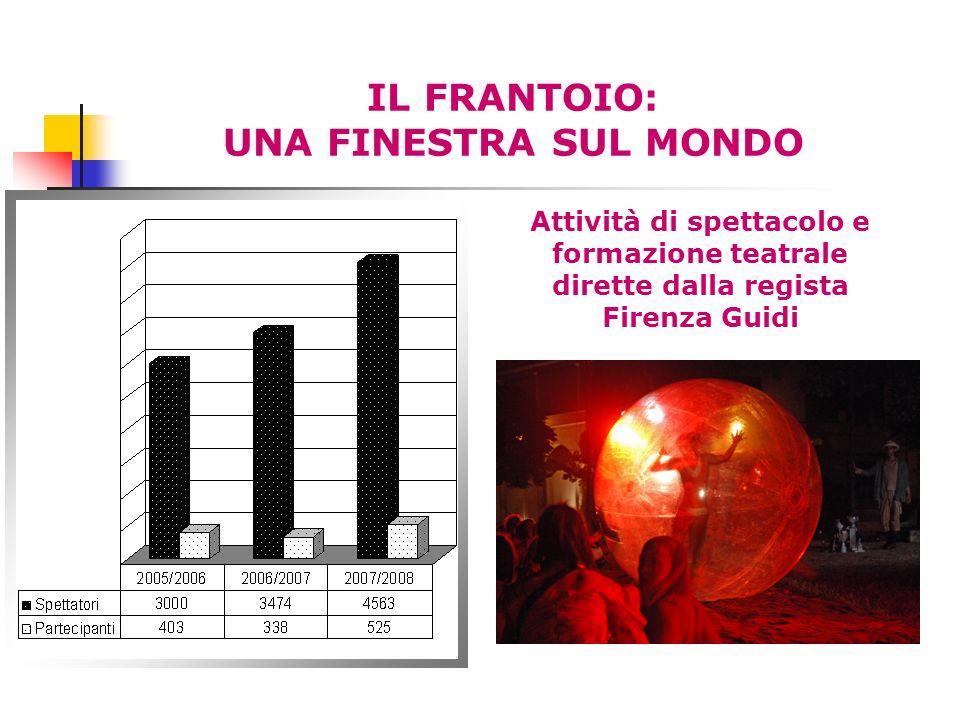 IL FRANTOIO: UNA FINESTRA SUL MONDO Attività di spettacolo e formazione teatrale dirette dalla regista Firenza Guidi