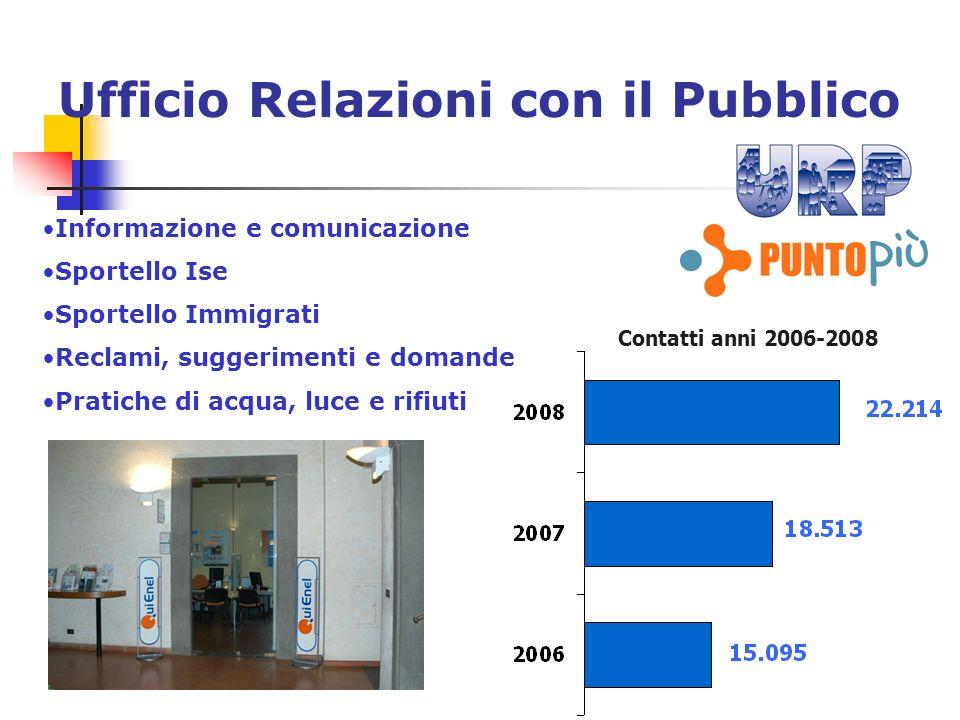 Ufficio Relazioni con il Pubblico Informazione e comunicazione Sportello Ise Sportello Immigrati Reclami, suggerimenti e domande Pratiche di acqua, luce e rifiuti Contatti anni 2006-2008