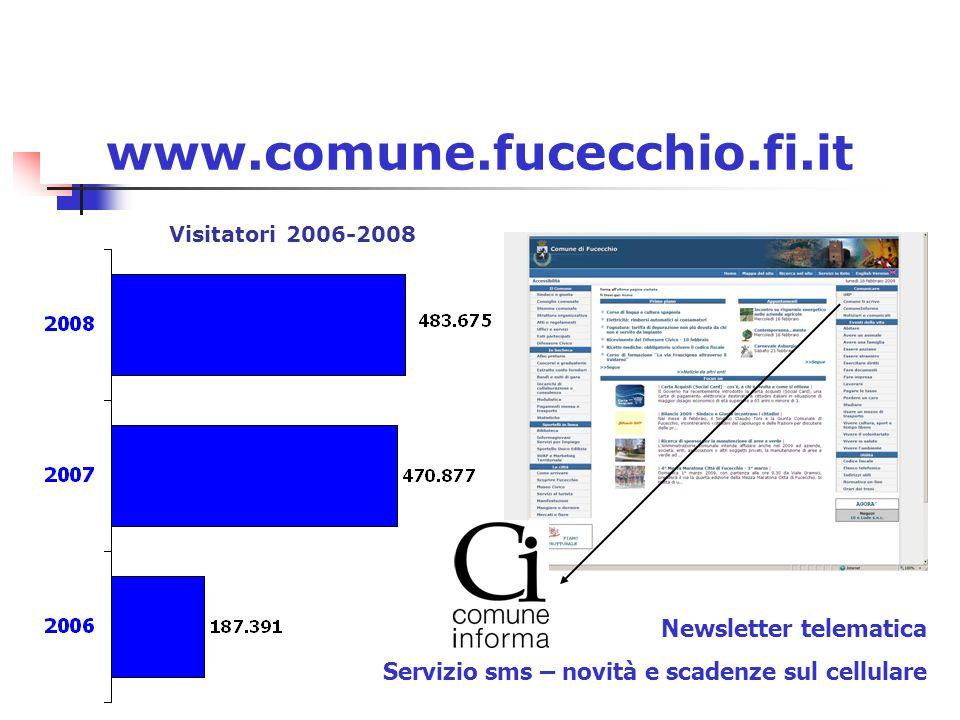 www.comune.fucecchio.fi.it Visitatori 2006-2008 Newsletter telematica Servizio sms – novità e scadenze sul cellulare