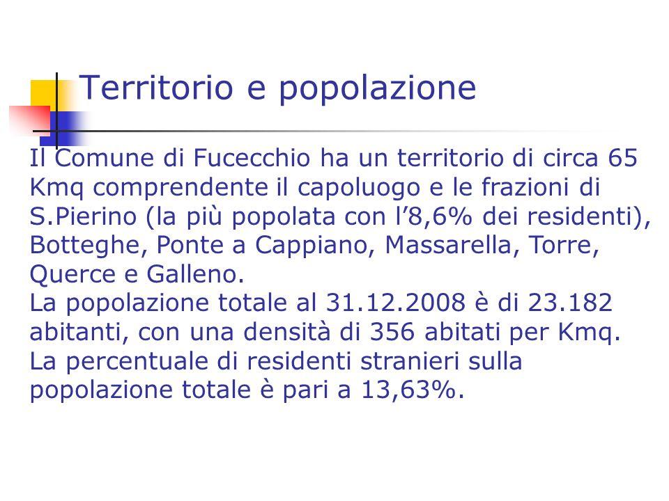 Territorio e popolazione Il Comune di Fucecchio ha un territorio di circa 65 Kmq comprendente il capoluogo e le frazioni di S.Pierino (la più popolata con l8,6% dei residenti), Botteghe, Ponte a Cappiano, Massarella, Torre, Querce e Galleno.