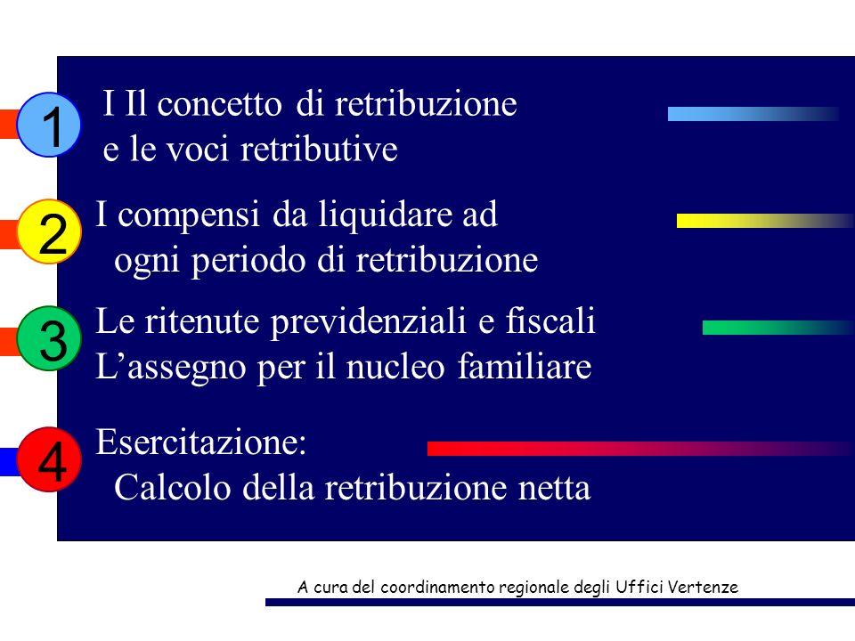 Nozione legale Nozione contrattuale RETRIBUZIONE Diretta Indiretta Differita
