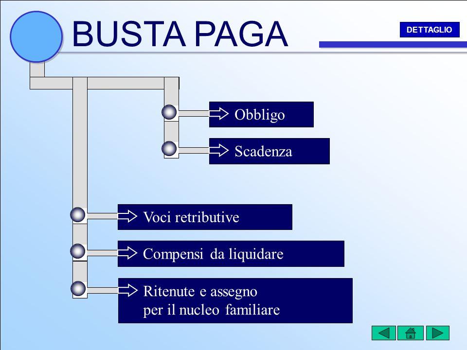 Minimo tabellare Ex ind.contingenza VOCI RETRIBUTIVE E.d.r. I.v.c. Scatti danzianità Superminimo