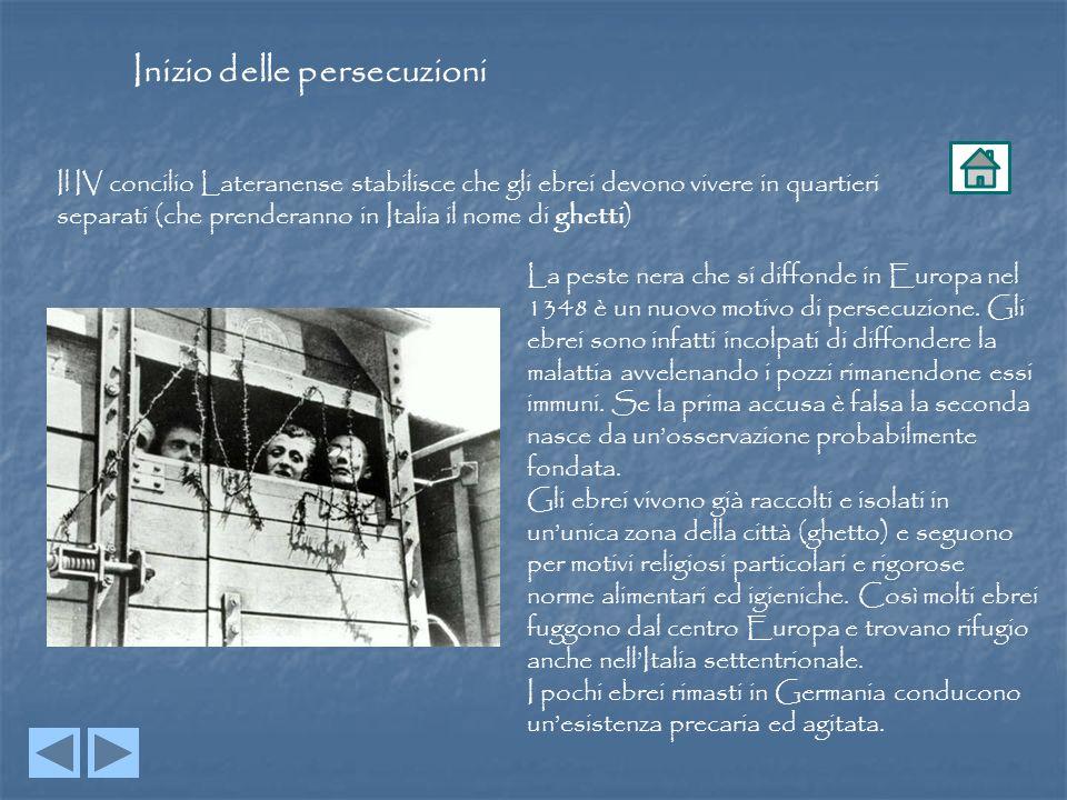 Inizio delle persecuzioni Il IV concilio Lateranense stabilisce che gli ebrei devono vivere in quartieri separati (che prenderanno in Italia il nome di ghetti) La peste nera che si diffonde in Europa nel 1348 è un nuovo motivo di persecuzione.