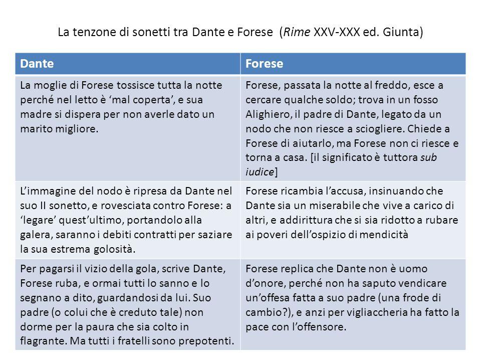 La tenzone di sonetti tra Dante e Forese (Rime XXV-XXX ed. Giunta) DanteForese La moglie di Forese tossisce tutta la notte perché nel letto è mal cope