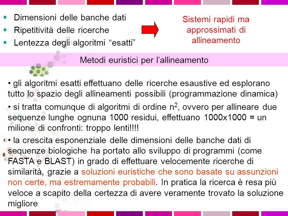 Dimensioni delle banche dati Ripetitività delle ricerche Lentezza degli algoritmi esatti Sistemi rapidi ma approssimati di allineamento Metodi euristi