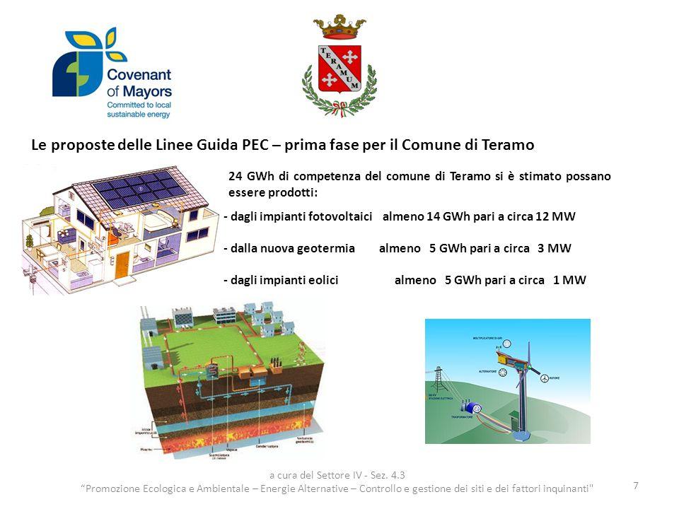 Le azioni già intraprese dal Comune di Teramo 3.Produzione di energia da fonti rinnovabili 8 Nel 2009 ha realizzato impianti solari termici, per la produzione di acqua calda sanitaria, in 5 edifici pubblici tra cui, quello più significativo, in quanto il più grande dItalia, è quello della piscina dellAcquaviva (impianto di 350 mq.