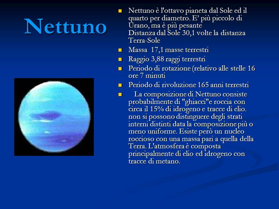 Nettuno Nettuno è l'ottavo pianeta dal Sole ed il quarto per diametro. E più piccolo di Urano, ma è più pesante Distanza dal Sole 30,1 volte la distan
