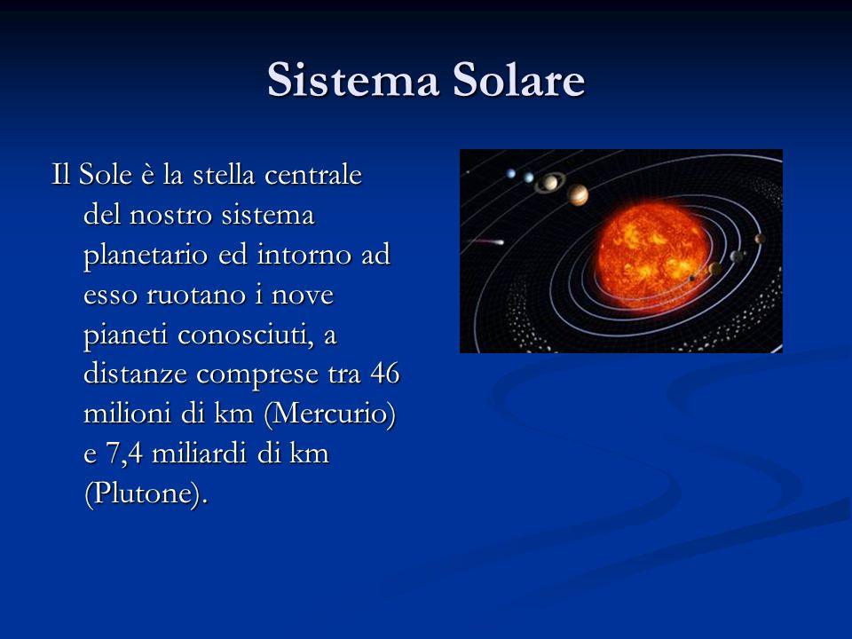Mercurio IL PIANETA PIU VICINO AL SOLE IL PIU DENSO DOPO LA TERRA IL PIU PICCOLO DOPO PLUTONE IL PIU CALDO DI GIORNO (+427 °C) IL PIU FREDDO DI NOTTE (-173°C)