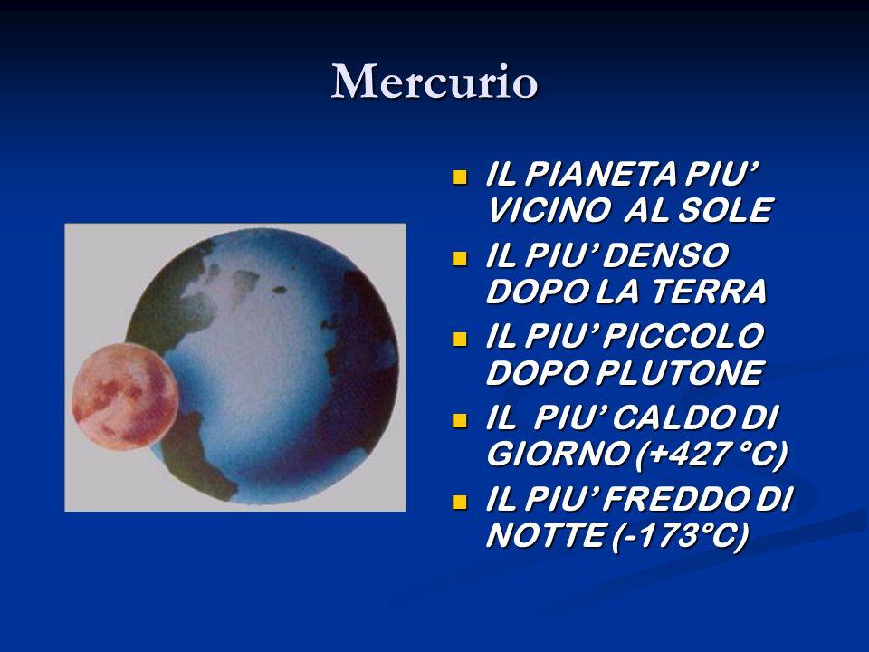 Mercurio IL PIANETA PIU VICINO AL SOLE IL PIU DENSO DOPO LA TERRA IL PIU PICCOLO DOPO PLUTONE IL PIU CALDO DI GIORNO (+427 °C) IL PIU FREDDO DI NOTTE