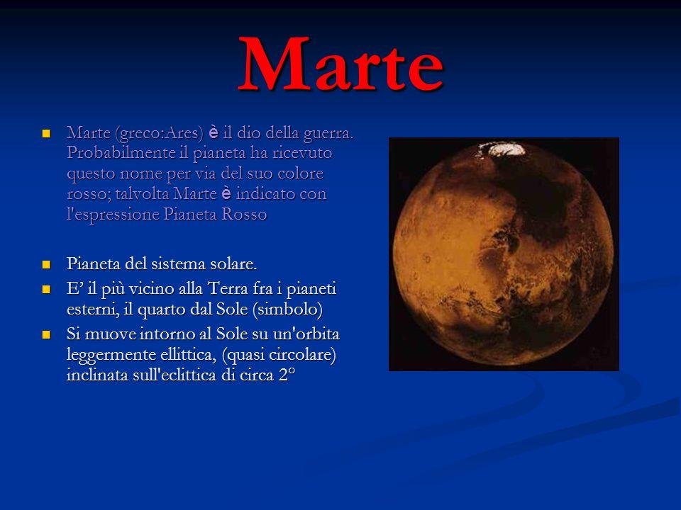 Marte Marte (greco:Ares) è il dio della guerra. Probabilmente il pianeta ha ricevuto questo nome per via del suo colore rosso; talvolta Marte è indica