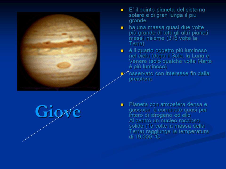 Giove E il quinto pianeta del sistema solare e di gran lunga il più grande E il quinto pianeta del sistema solare e di gran lunga il più grande ha una