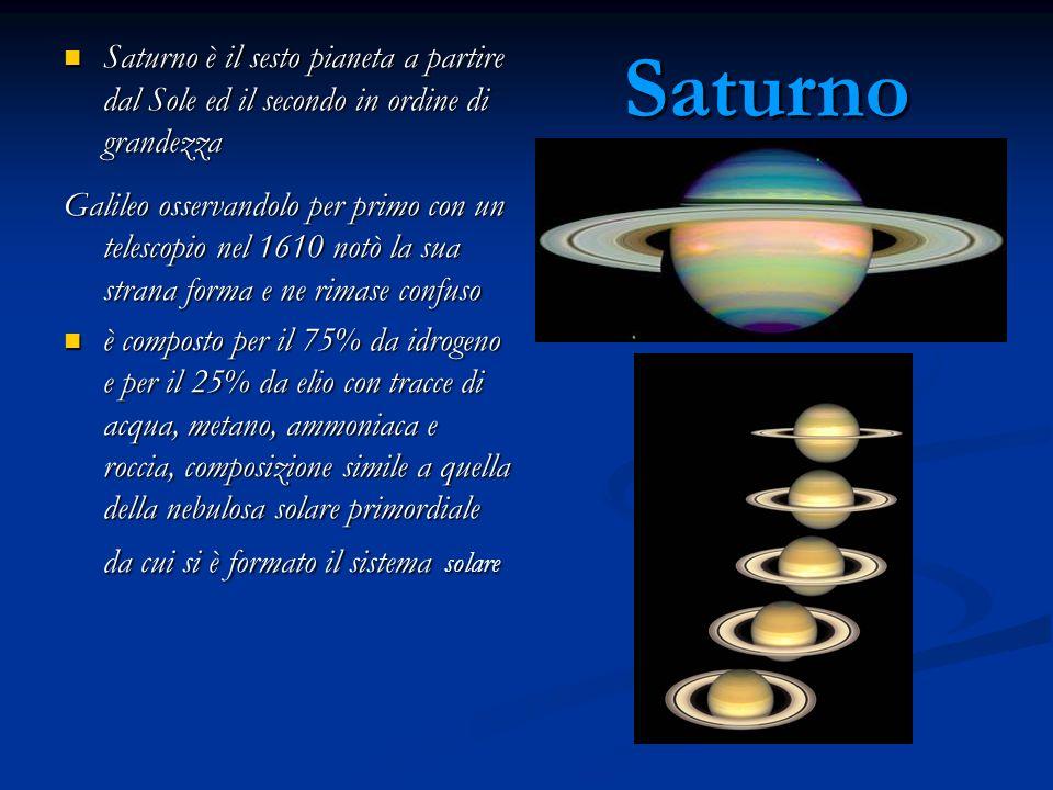 Saturno Saturno è il sesto pianeta a partire dal Sole ed il secondo in ordine di grandezza Saturno è il sesto pianeta a partire dal Sole ed il secondo