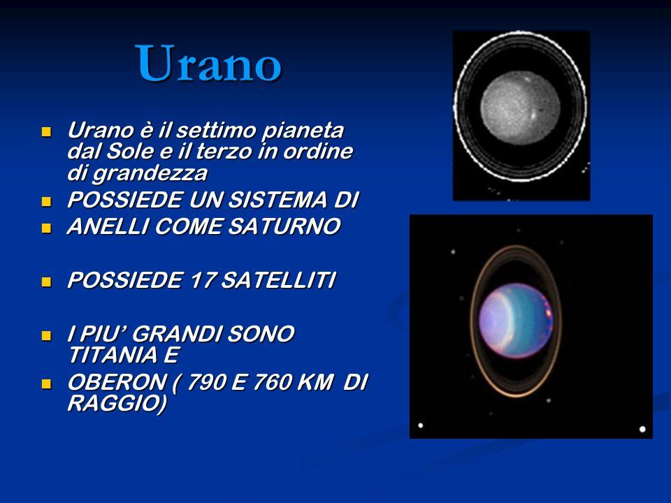 Urano Urano è il settimo pianeta dal Sole e il terzo in ordine di grandezza POSSIEDE UN SISTEMA DI ANELLI COME SATURNO POSSIEDE 17 SATELLITI I PIU GRA