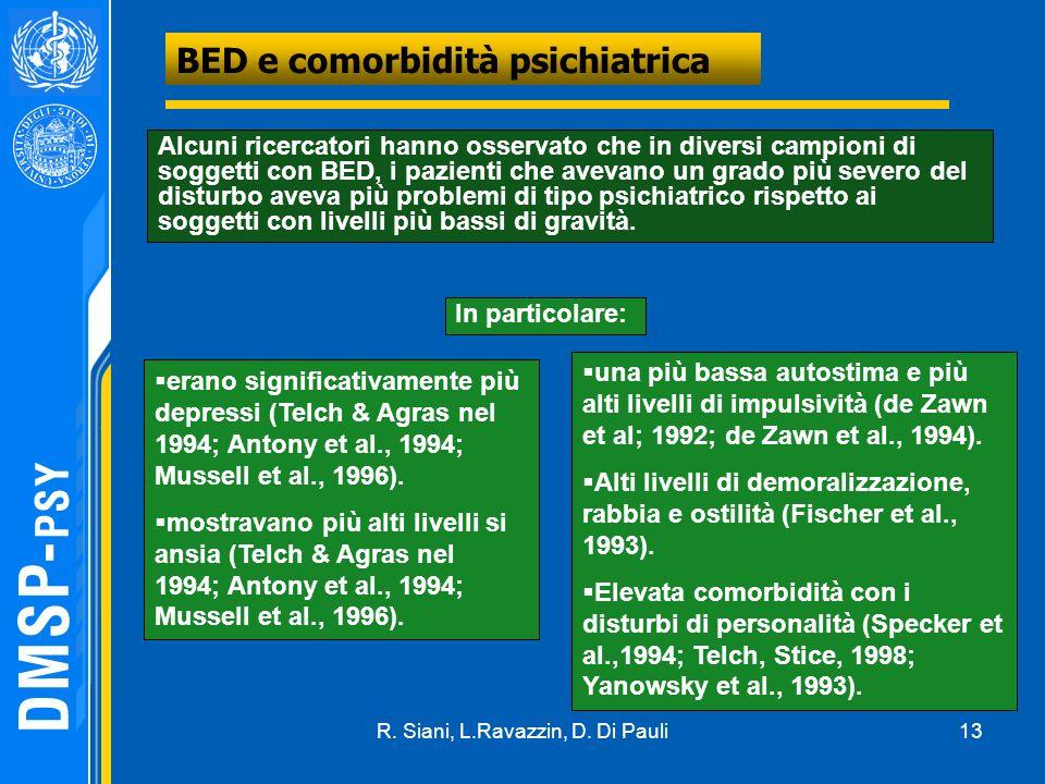 13 BED e comorbidità psichiatrica Alcuni ricercatori hanno osservato che in diversi campioni di soggetti con BED, i pazienti che avevano un grado più severo del disturbo aveva più problemi di tipo psichiatrico rispetto ai soggetti con livelli più bassi di gravità.