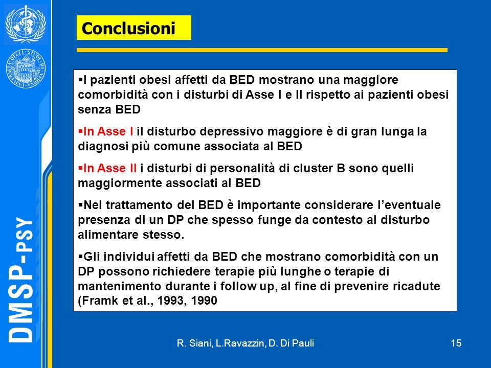 15 Conclusioni I pazienti obesi affetti da BED mostrano una maggiore comorbidità con i disturbi di Asse I e II rispetto ai pazienti obesi senza BED In