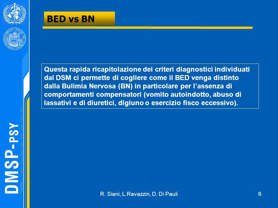 6 BED vs BN Questa rapida ricapitolazione dei criteri diagnostici individuati dal DSM ci permette di cogliere come il BED venga distinto dalla Bulimia Nervosa (BN) in particolare per lassenza di comportamenti compensatori (vomito autoindotto, abuso di lassativi e di diuretici, digiuno o esercizio fisco eccessivo).