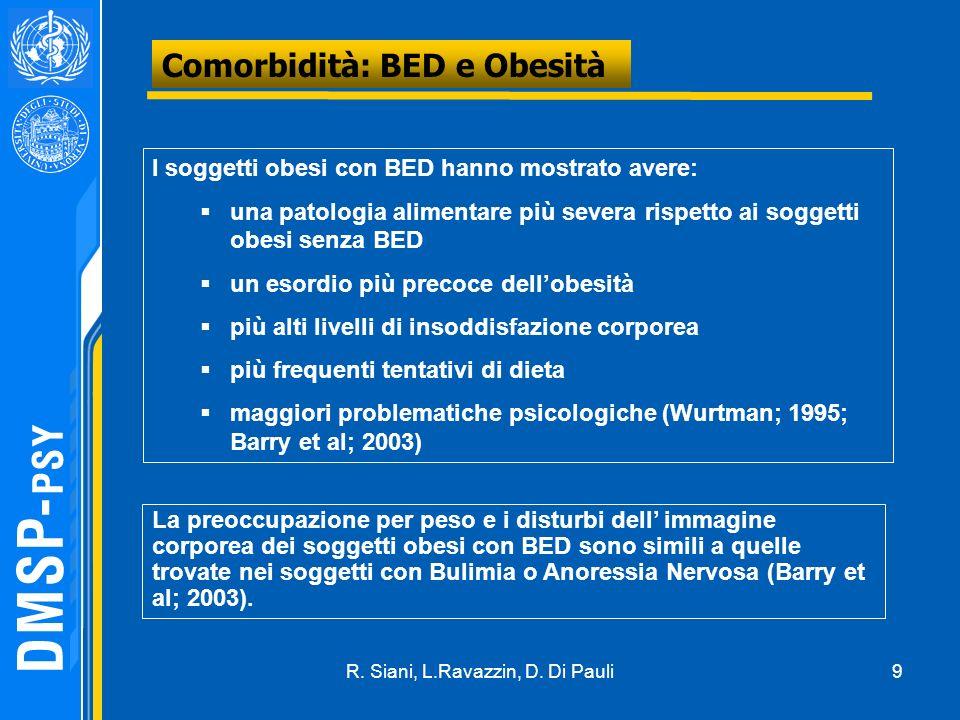 9 Comorbidità: BED e Obesità I soggetti obesi con BED hanno mostrato avere: una patologia alimentare più severa rispetto ai soggetti obesi senza BED un esordio più precoce dellobesità più alti livelli di insoddisfazione corporea più frequenti tentativi di dieta maggiori problematiche psicologiche (Wurtman; 1995; Barry et al; 2003) La preoccupazione per peso e i disturbi dell immagine corporea dei soggetti obesi con BED sono simili a quelle trovate nei soggetti con Bulimia o Anoressia Nervosa (Barry et al; 2003).