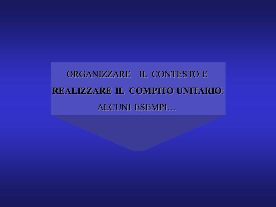 ORGANIZZARE IL CONTESTO E REALIZZARE IL COMPITO UNITARIO: ALCUNI ESEMPI… ORGANIZZARE IL CONTESTO E REALIZZARE IL COMPITO UNITARIO: ALCUNI ESEMPI…
