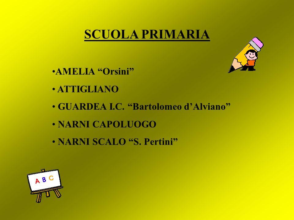 SCUOLA PRIMARIA AMELIA Orsini ATTIGLIANO GUARDEA I.C. Bartolomeo dAlviano NARNI CAPOLUOGO NARNI SCALO S. Pertini
