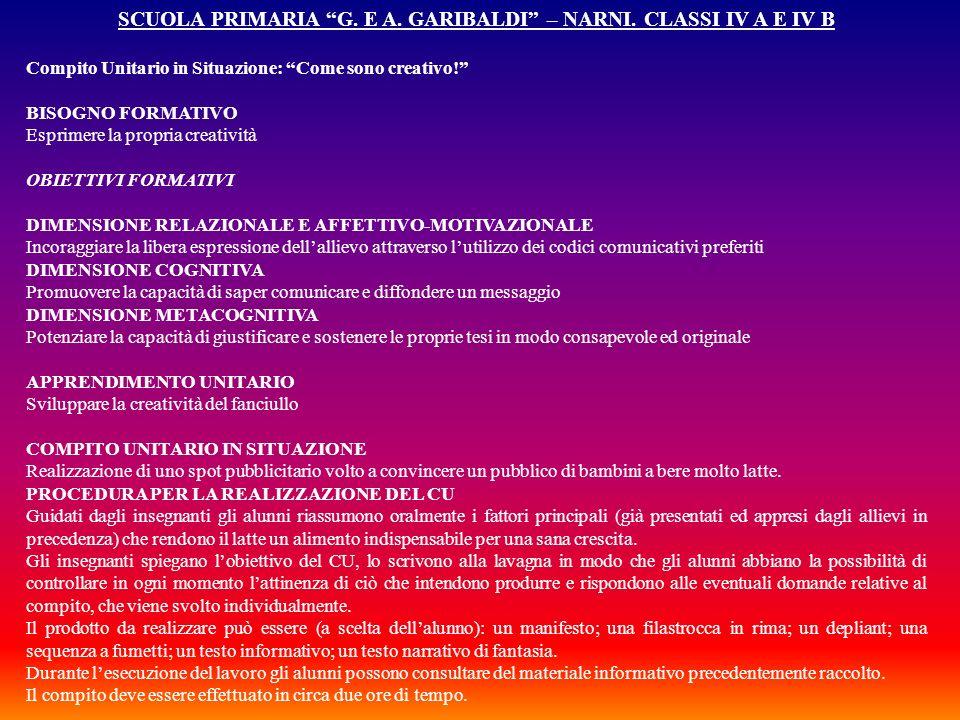 SCUOLA PRIMARIA G. E A. GARIBALDI – NARNI. CLASSI IV A E IV B Compito Unitario in Situazione: Come sono creativo! BISOGNO FORMATIVO Esprimere la propr