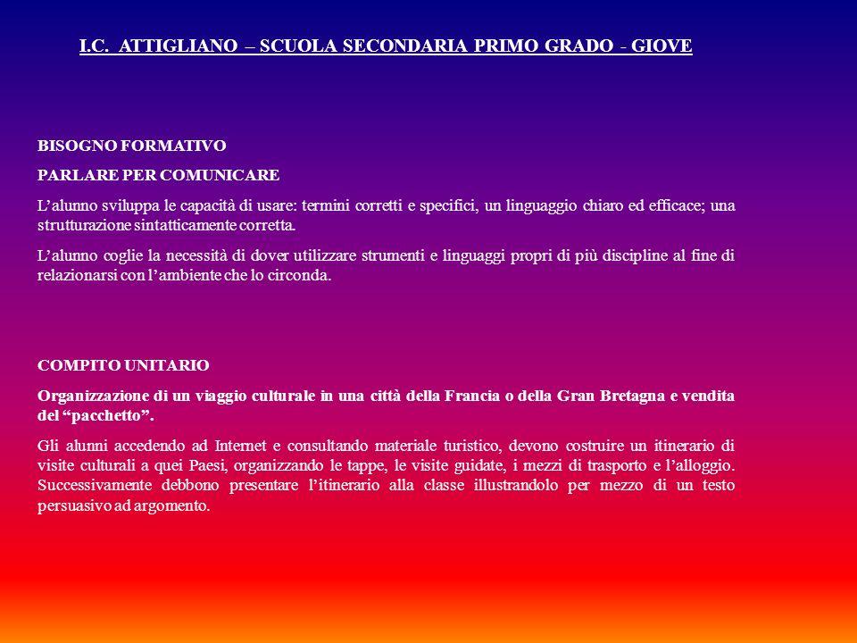 I.C. ATTIGLIANO – SCUOLA SECONDARIA PRIMO GRADO - GIOVE BISOGNO FORMATIVO PARLARE PER COMUNICARE Lalunno sviluppa le capacità di usare: termini corret