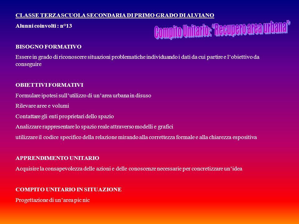CLASSE TERZA SCUOLA SECONDARIA DI PRIMO GRADO DI ALVIANO Alunni coinvolti : n°13 BISOGNO FORMATIVO Essere in grado di riconoscere situazioni problemat