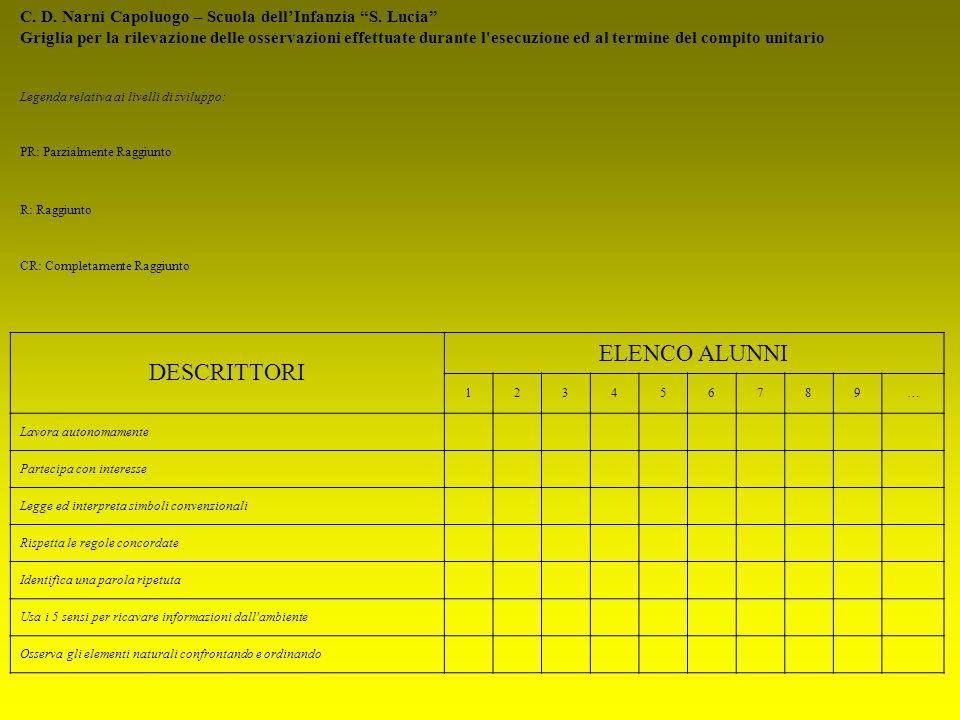 C. D. Narni Capoluogo – Scuola dellInfanzia S. Lucia Griglia per la rilevazione delle osservazioni effettuate durante l'esecuzione ed al termine del c