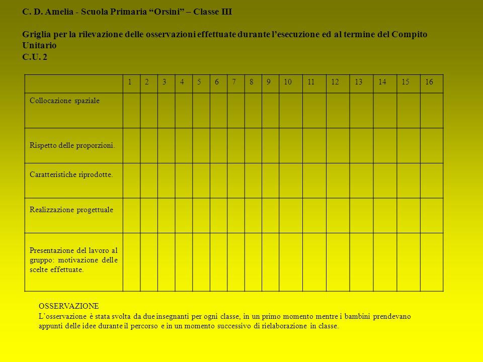 C. D. Amelia - Scuola Primaria Orsini – Classe III Griglia per la rilevazione delle osservazioni effettuate durante lesecuzione ed al termine del Comp
