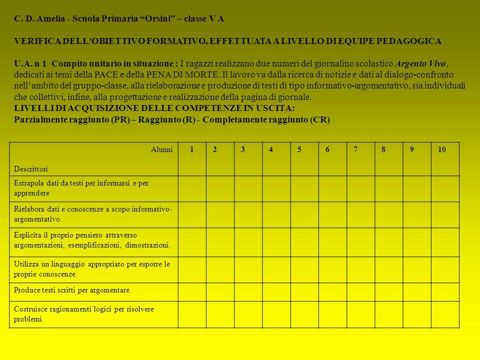 C. D. Amelia - Scuola Primaria Orsini – classe V A VERIFICA DELL'OBIETTIVO FORMATIVO, EFFETTUATA A LIVELLO DI EQUIPE PEDAGOGICA U.A. n 1 Compito unita