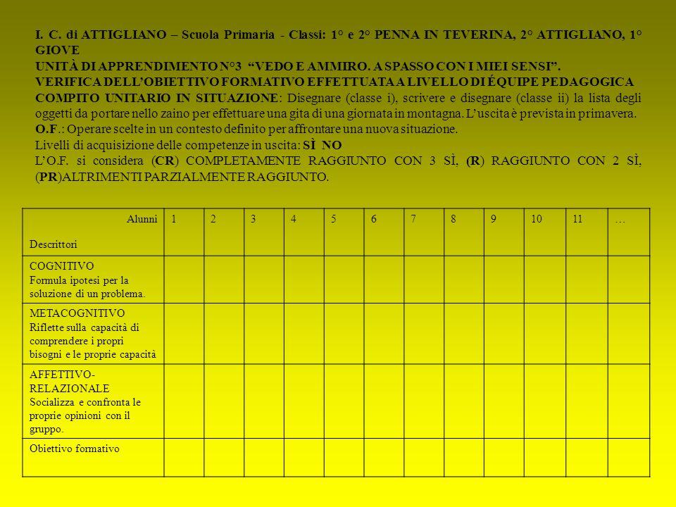 I. C. di ATTIGLIANO – Scuola Primaria - Classi: 1° e 2° PENNA IN TEVERINA, 2° ATTIGLIANO, 1° GIOVE UNITÀ DI APPRENDIMENTO N°3 VEDO E AMMIRO. A SPASSO
