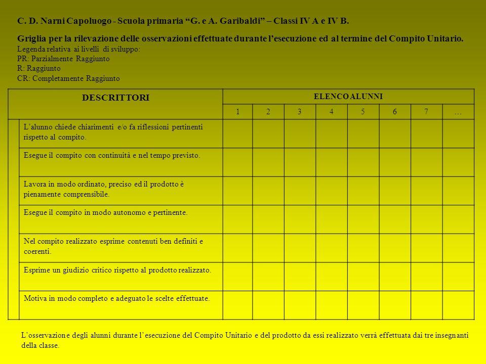 C. D. Narni Capoluogo - Scuola primaria G. e A. Garibaldi – Classi IV A e IV B. Griglia per la rilevazione delle osservazioni effettuate durante lesec
