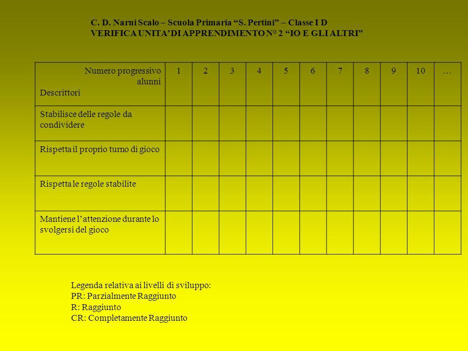 C. D. Narni Scalo – Scuola Primaria S. Pertini – Classe I D VERIFICA UNITA DI APPRENDIMENTO N° 2 IO E GLI ALTRI Numero progressivo alunni Descrittori