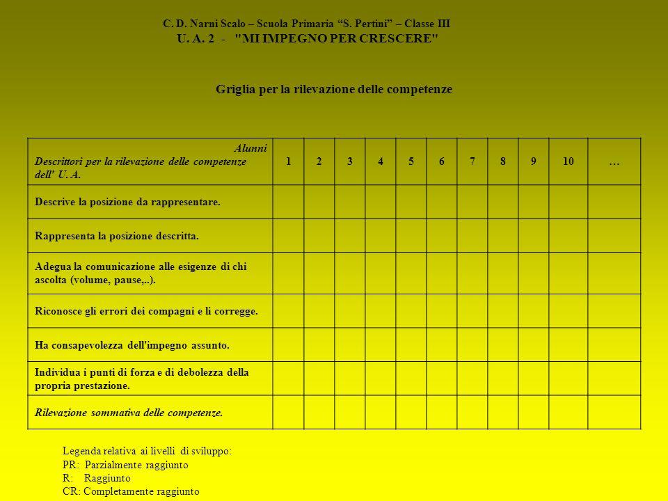 C. D. Narni Scalo – Scuola Primaria S. Pertini – Classe III U. A. 2 -