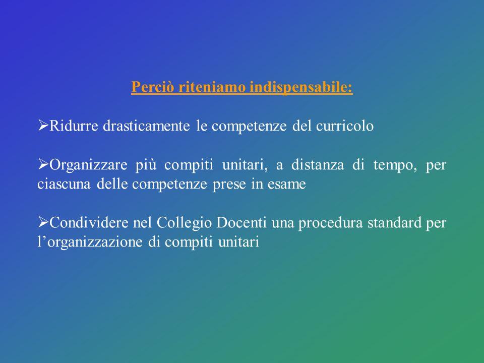 Perciò riteniamo indispensabile: Ridurre drasticamente le competenze del curricolo Organizzare più compiti unitari, a distanza di tempo, per ciascuna