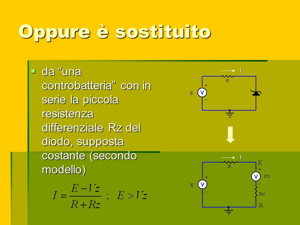 Oppure è sostituito da una controbatteria con in serie la piccola resistenza differenziale Rz del diodo, supposta costante (secondo modello) da una co